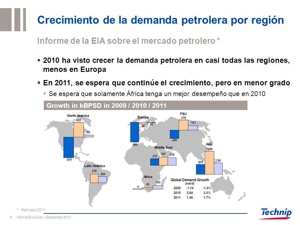 Crecimiento de la demanda petrolera por región