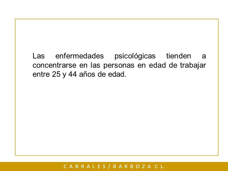 Las enfermedades psicológicas tienden a concentrarse en las personas en edad de trabajar entre 25 y 44 años de edad.