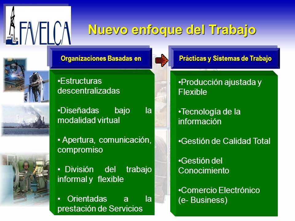 Organizaciones Basadas en Prácticas y Sistemas de Trabajo
