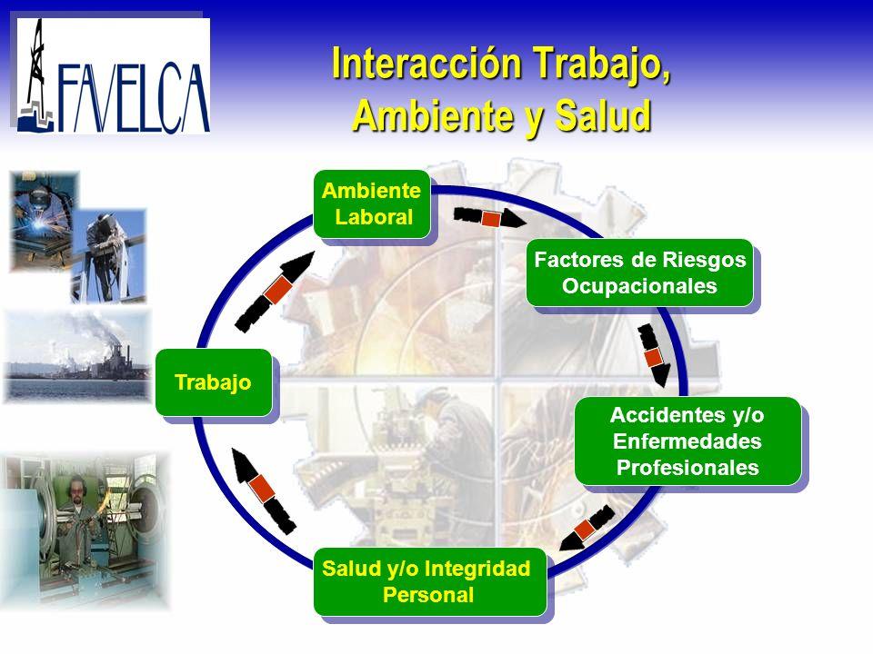 Interacción Trabajo, Ambiente y Salud