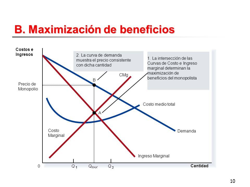 Tema 11 monopolio introducci n c mo surge un monopolio for Costo medio del soffitto a cassettoni