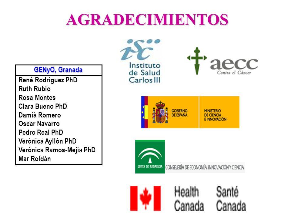 AGRADECIMIENTOS GENyO, Granada René Rodríguez PhD Ruth Rubio