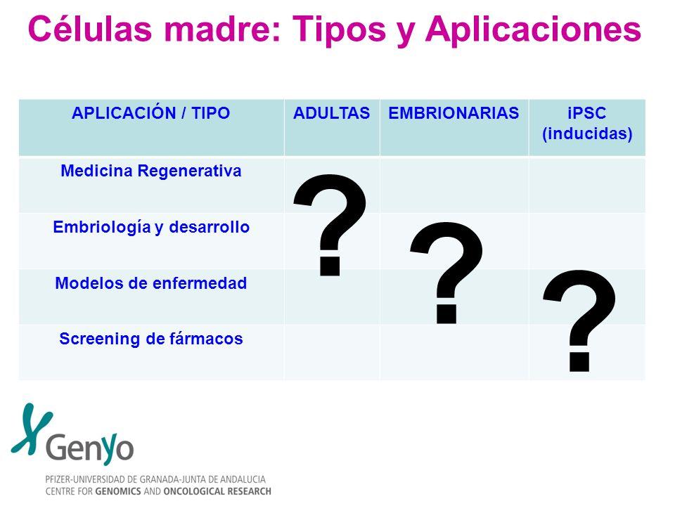 Células madre: Tipos y Aplicaciones APLICACIÓN / TIPO ADULTAS