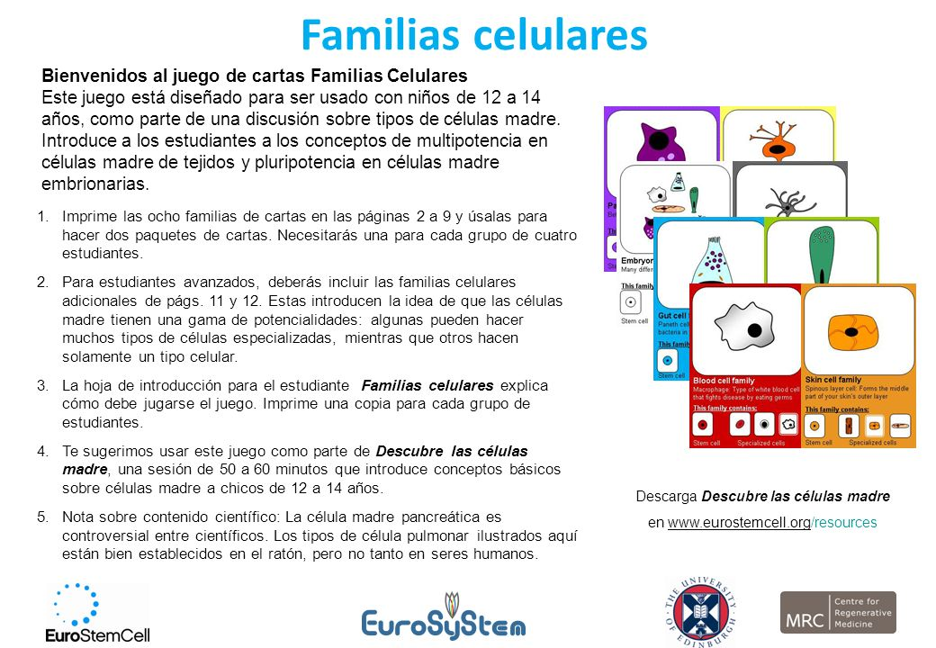 Familias celulares Bienvenidos al juego de cartas Familias Celulares