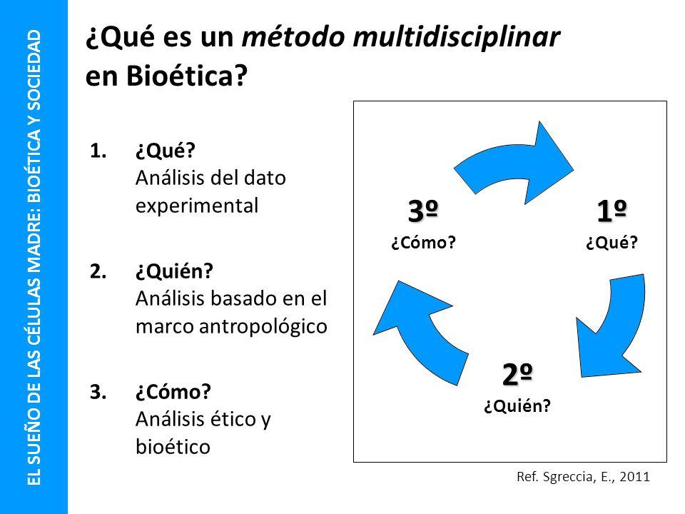 ¿Qué es un método multidisciplinar en Bioética
