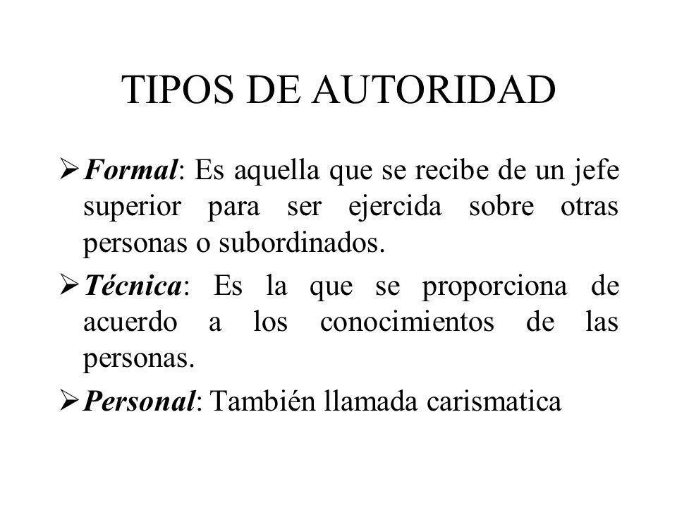 TIPOS DE AUTORIDAD Formal: Es aquella que se recibe de un jefe superior para ser ejercida sobre otras personas o subordinados.