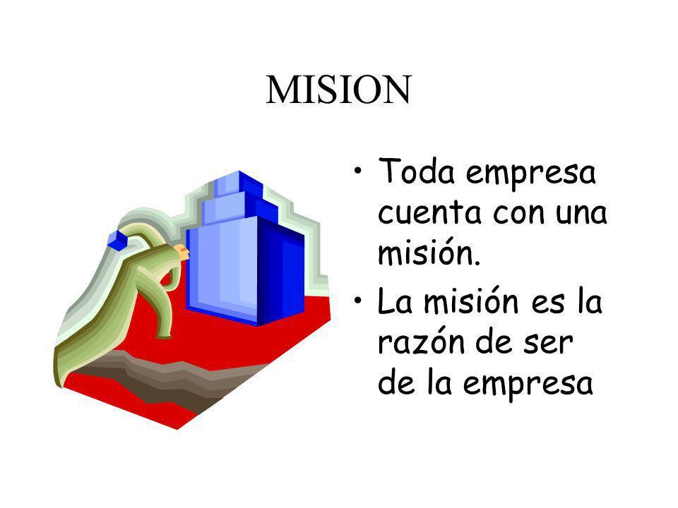 MISION Toda empresa cuenta con una misión.