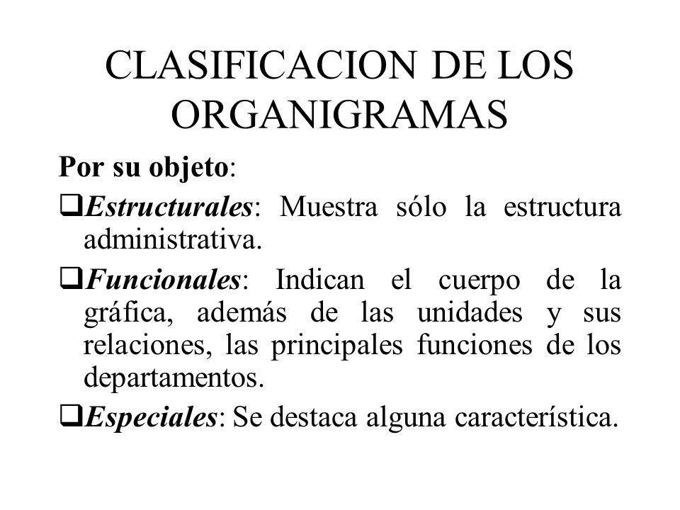 CLASIFICACION DE LOS ORGANIGRAMAS