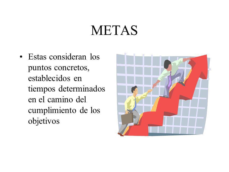 METAS Estas consideran los puntos concretos, establecidos en tiempos determinados en el camino del cumplimiento de los objetivos.