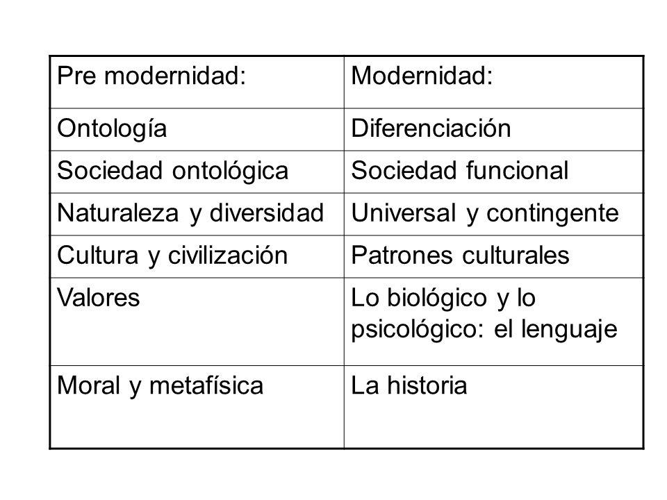 Pre modernidad:Modernidad: Ontología. Diferenciación. Sociedad ontológica. Sociedad funcional. Naturaleza y diversidad.