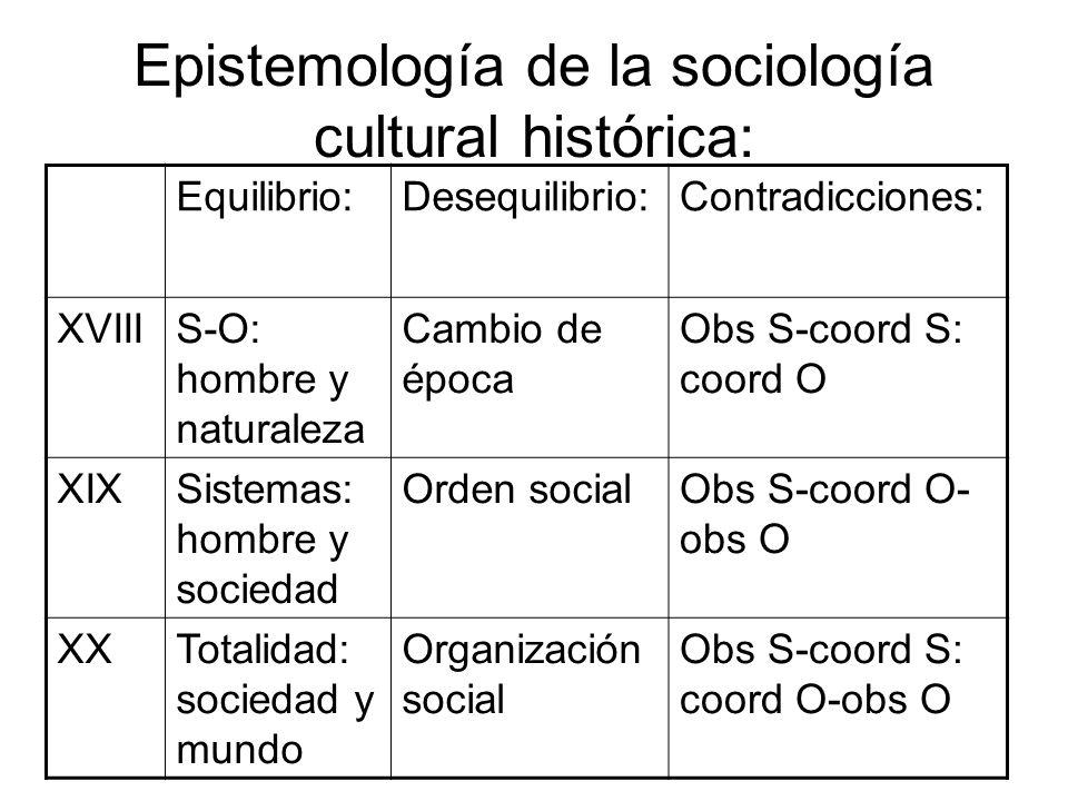 Epistemología de la sociología cultural histórica: