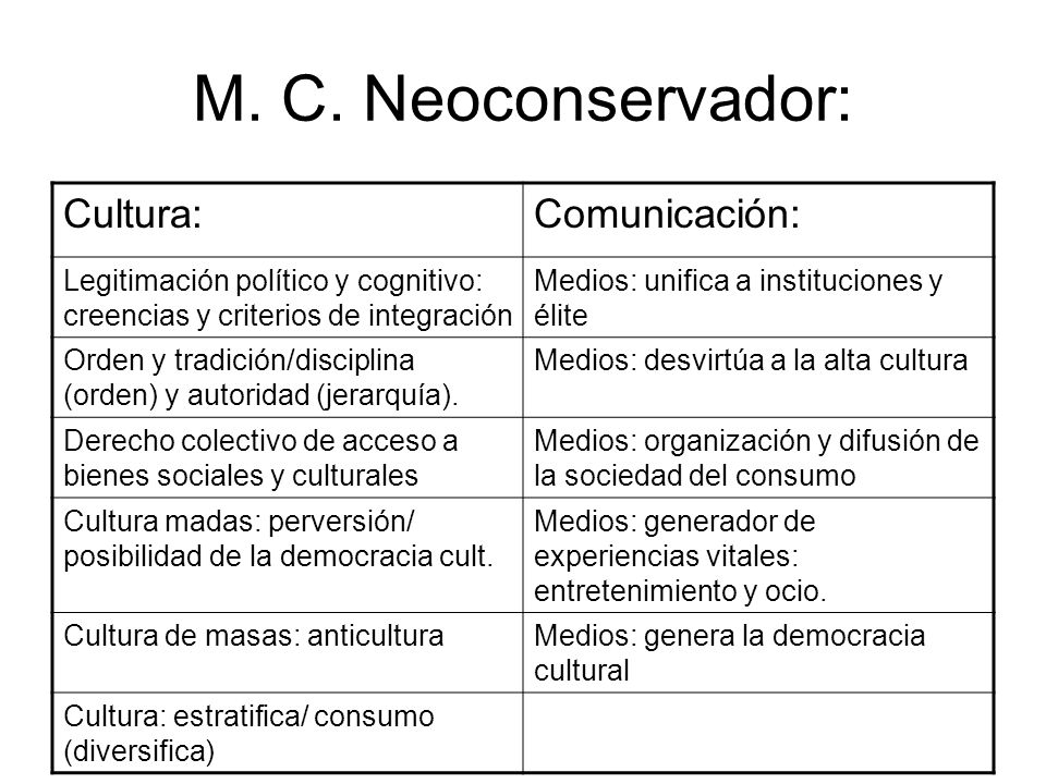 M. C. Neoconservador: Cultura: Comunicación: