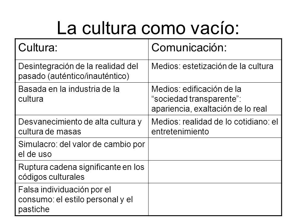 La cultura como vacío: Cultura: Comunicación: