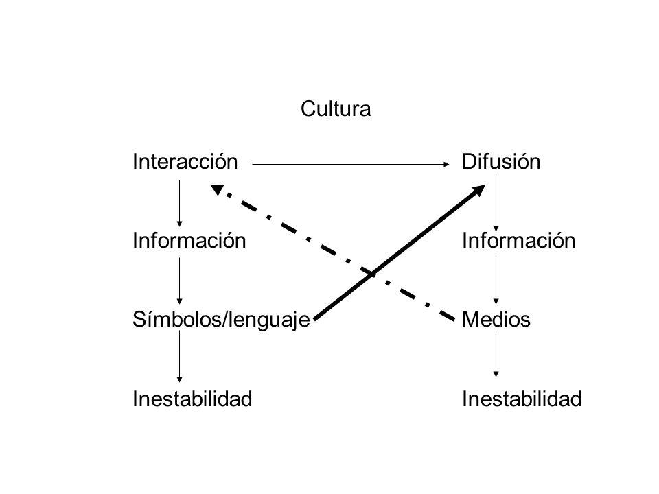 Información Información