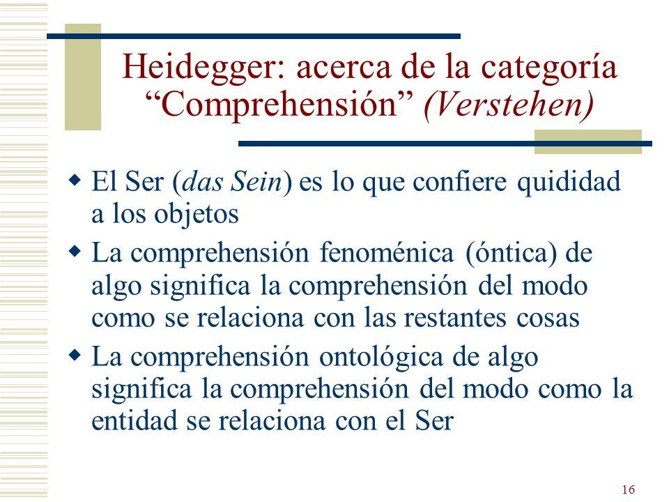 Heidegger: acerca de la categoría Comprehensión (Verstehen)