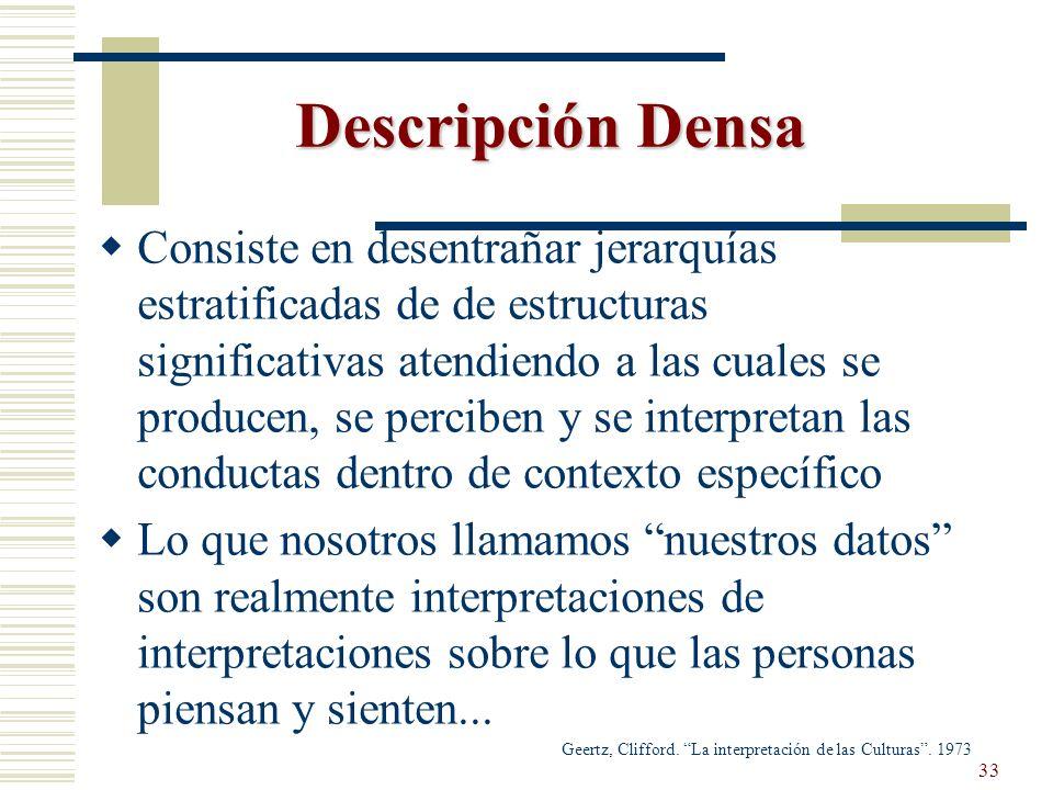 Descripción Densa