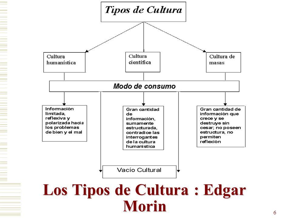 Los Tipos de Cultura : Edgar Morin