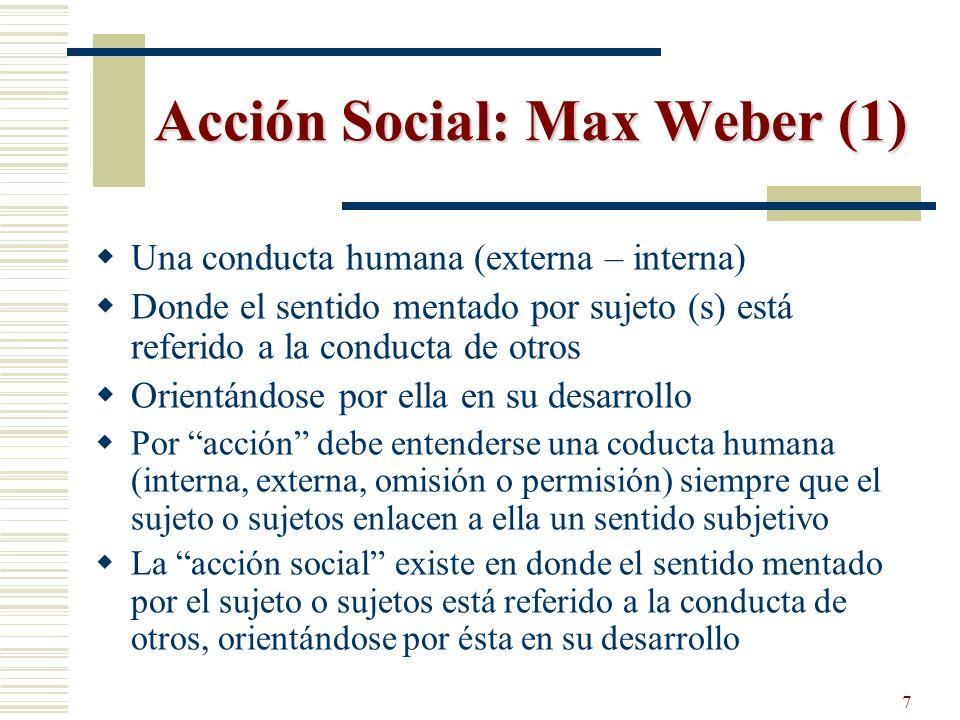 Acción Social: Max Weber (1)