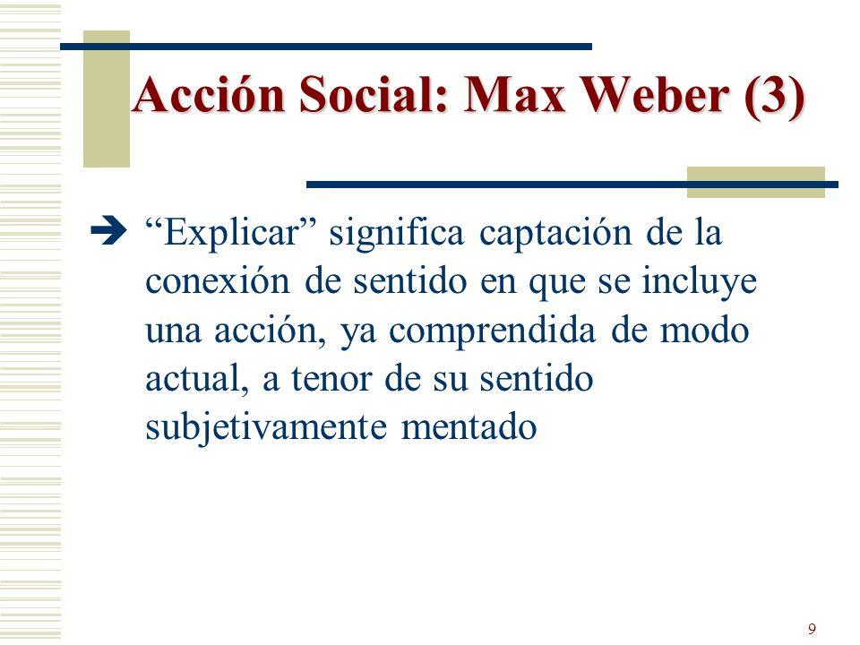 Acción Social: Max Weber (3)