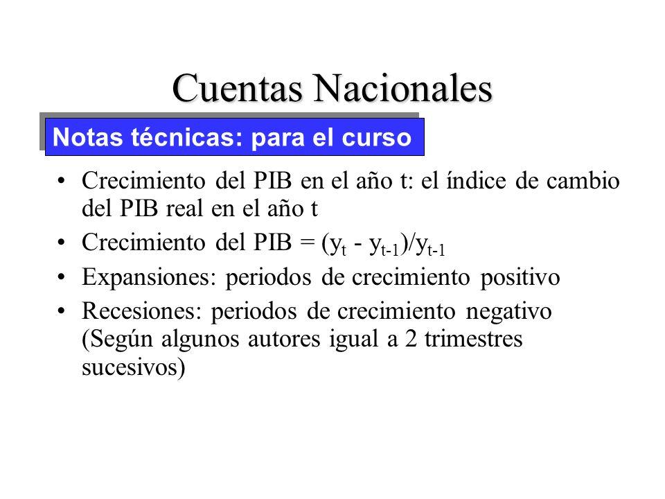 Cuentas Nacionales Notas técnicas: para el curso