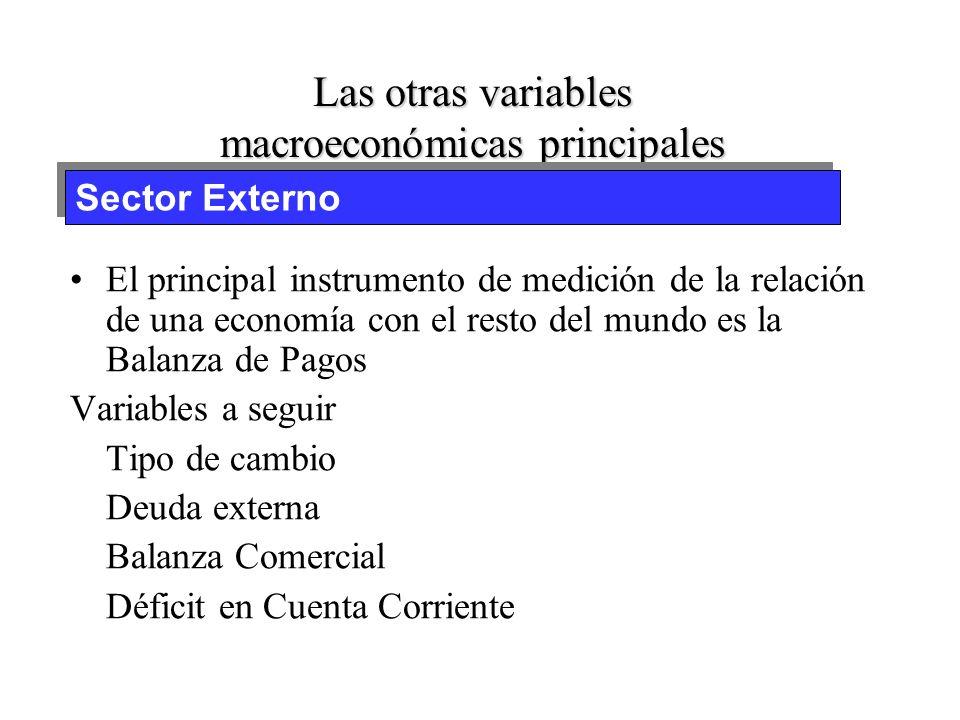 Las otras variables macroeconómicas principales