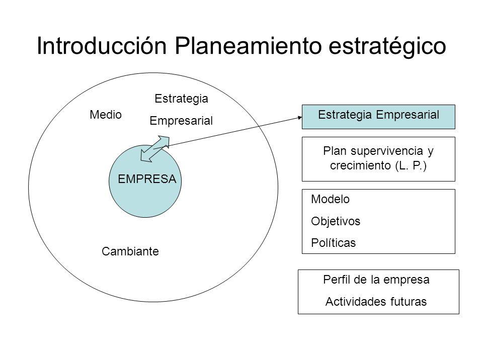 Introducción Planeamiento estratégico