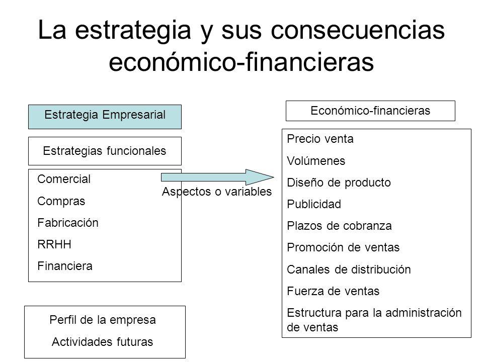 La estrategia y sus consecuencias económico-financieras