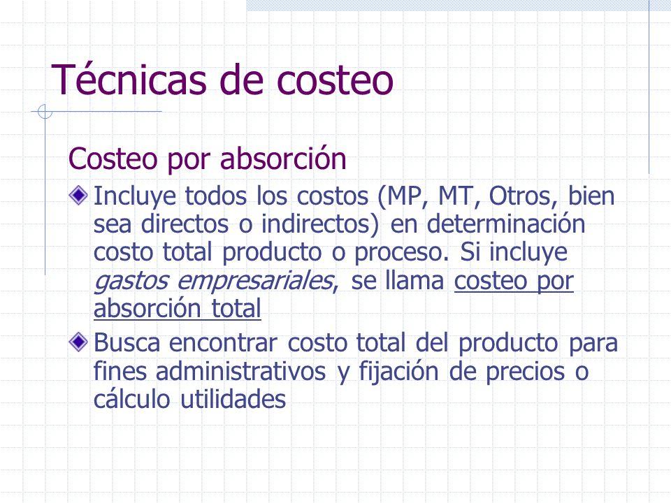 Técnicas de costeo Costeo por absorción
