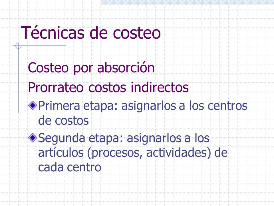 Técnicas de costeo Costeo por absorción Prorrateo costos indirectos