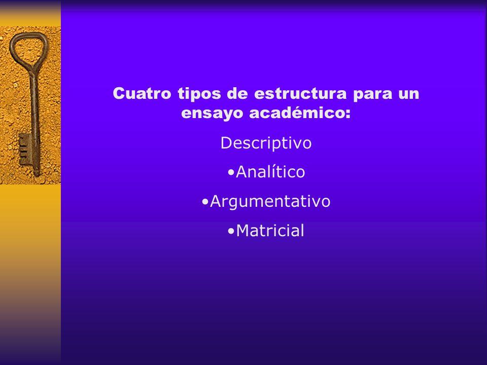 Cuatro tipos de estructura para un ensayo académico: