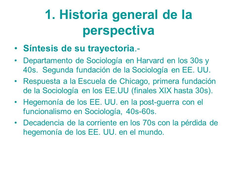 1. Historia general de la perspectiva