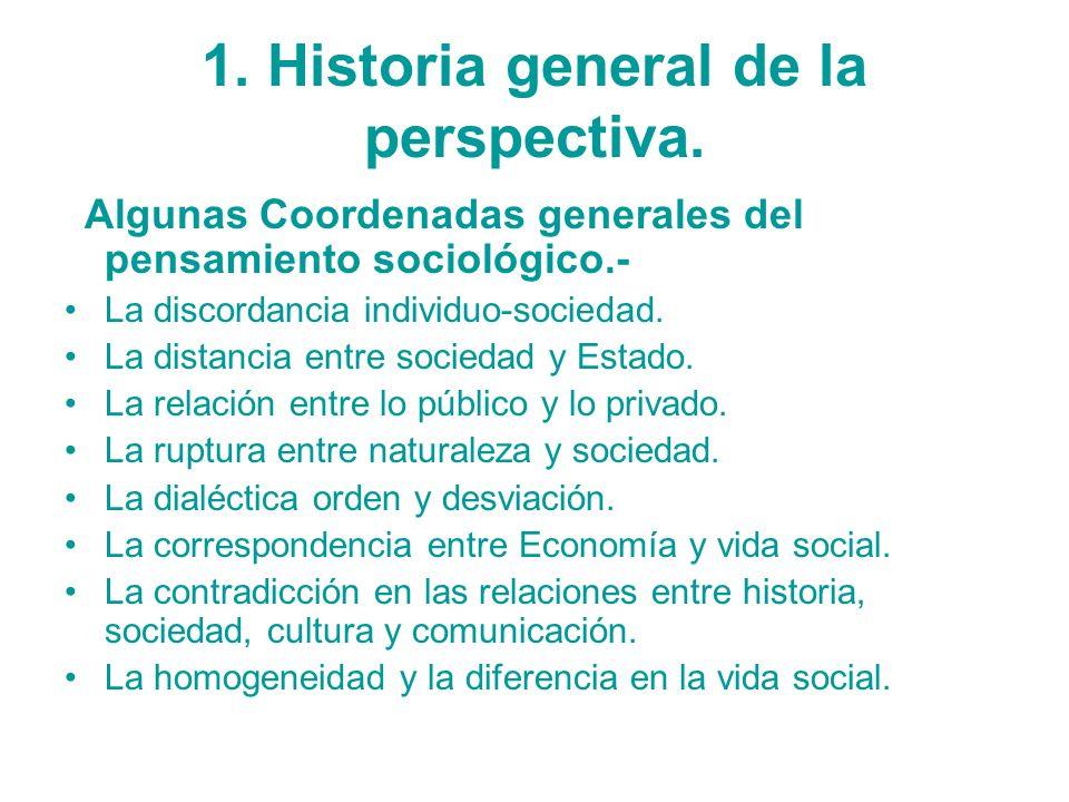 1. Historia general de la perspectiva.