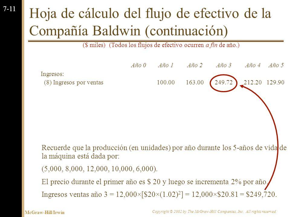 Hoja de cálculo del flujo de efectivo de la Compañía Baldwin (continuación)