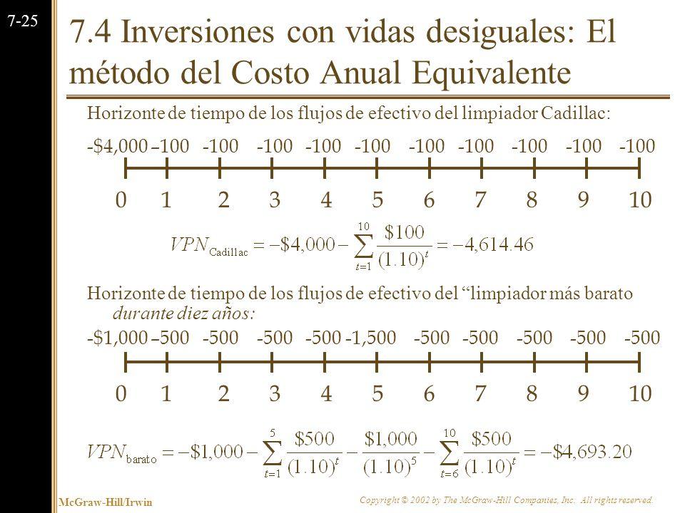 7.4 Inversiones con vidas desiguales: El método del Costo Anual Equivalente