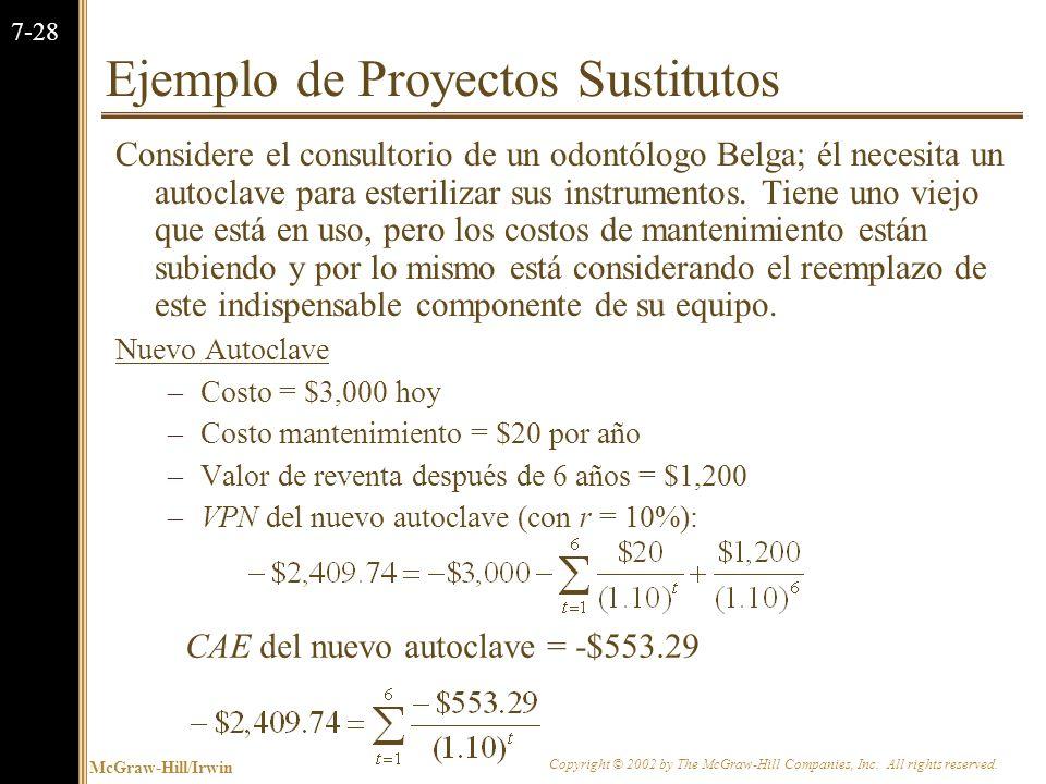 Ejemplo de Proyectos Sustitutos