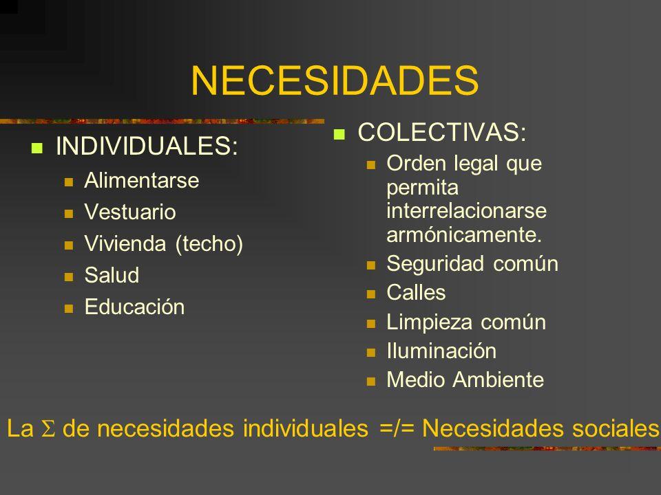 NECESIDADES COLECTIVAS: INDIVIDUALES: