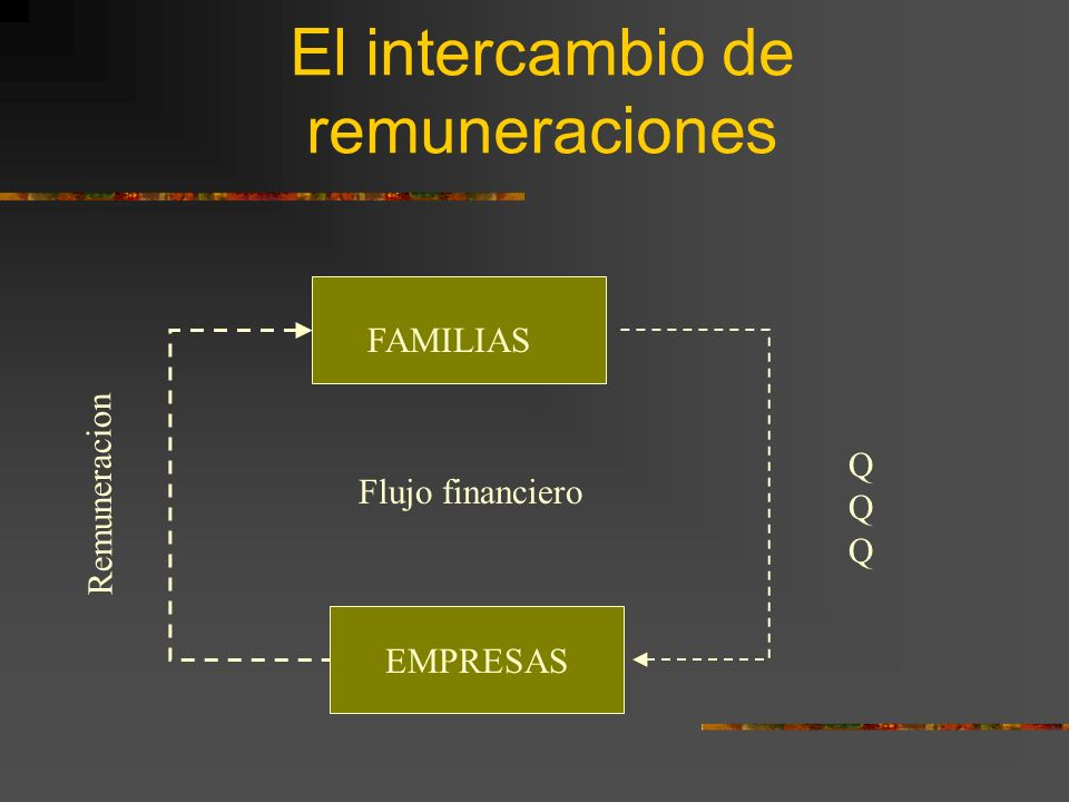 El intercambio de remuneraciones