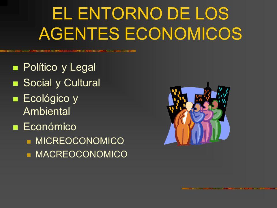 EL ENTORNO DE LOS AGENTES ECONOMICOS