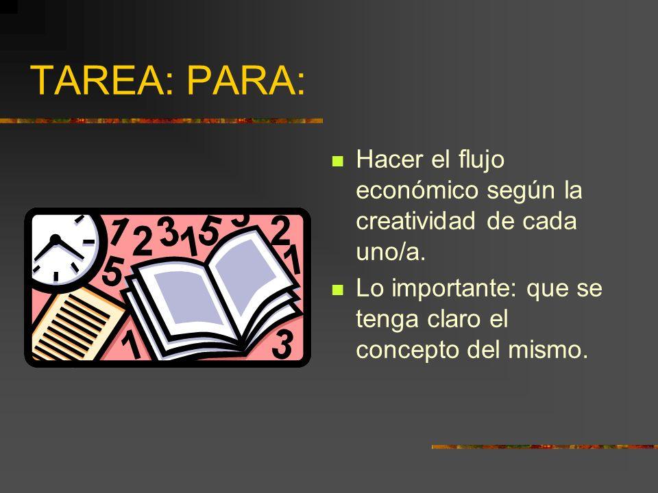 TAREA: PARA:Hacer el flujo económico según la creatividad de cada uno/a.