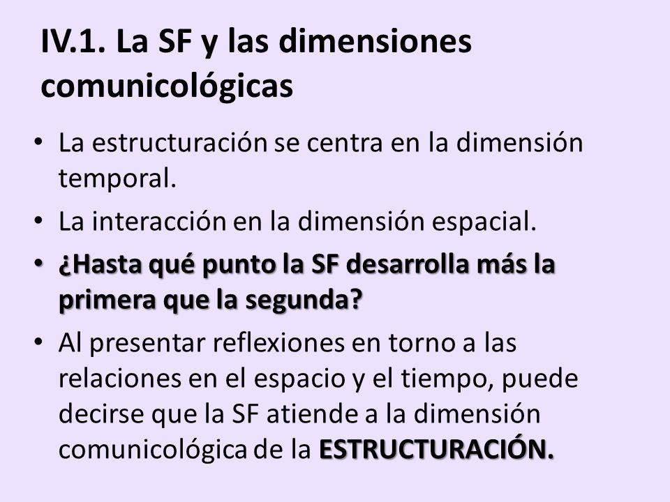 IV.1. La SF y las dimensiones comunicológicas