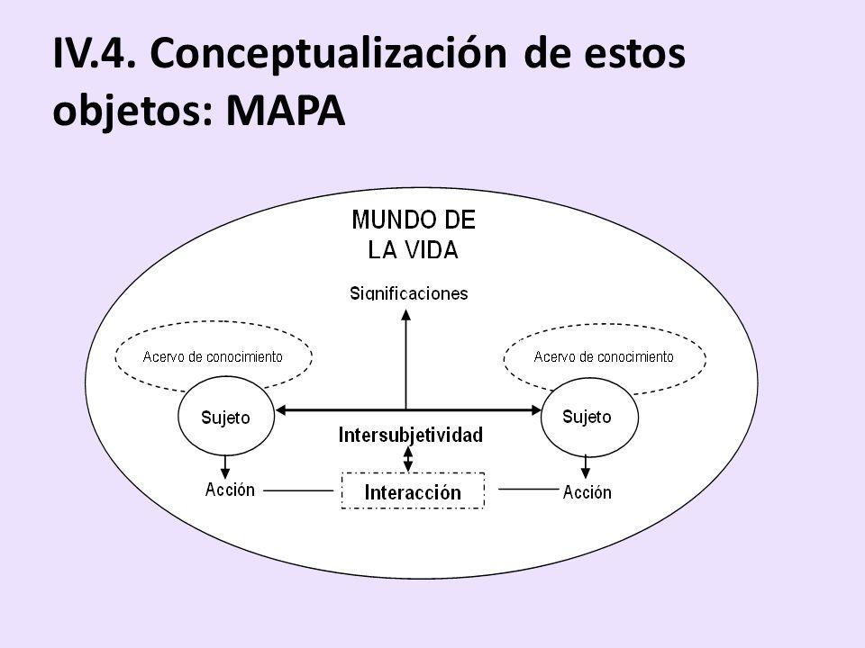 IV.4. Conceptualización de estos objetos: MAPA