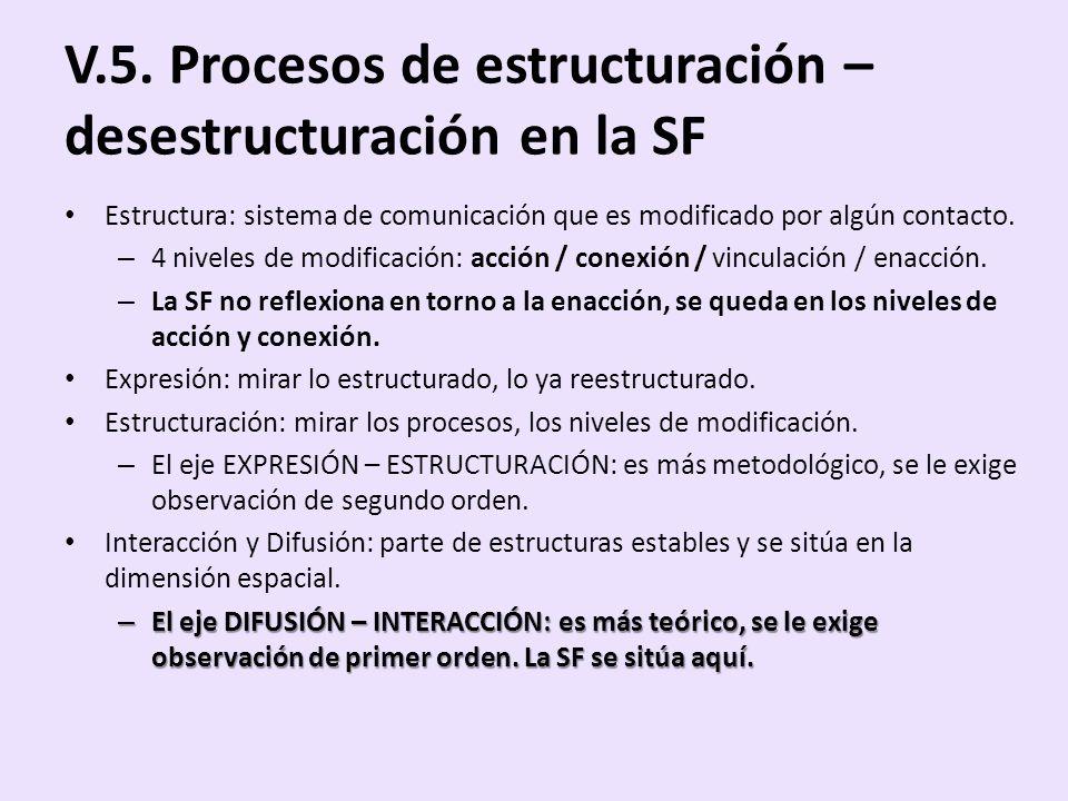 V.5. Procesos de estructuración – desestructuración en la SF