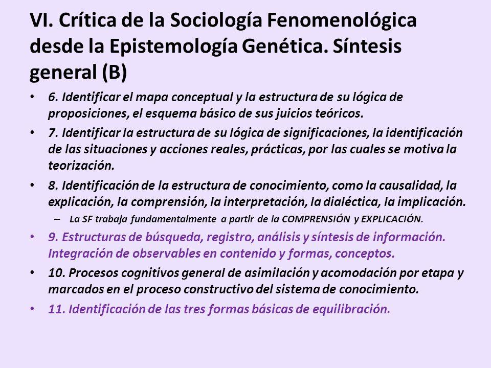 VI. Crítica de la Sociología Fenomenológica desde la Epistemología Genética. Síntesis general (B)