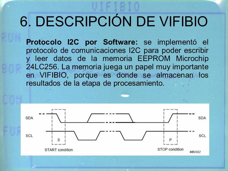 6. DESCRIPCIÓN DE VIFIBIO
