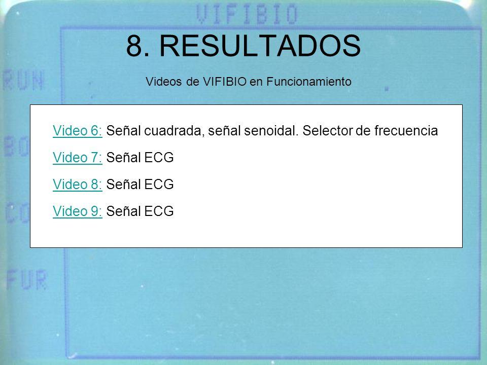 Videos de VIFIBIO en Funcionamiento