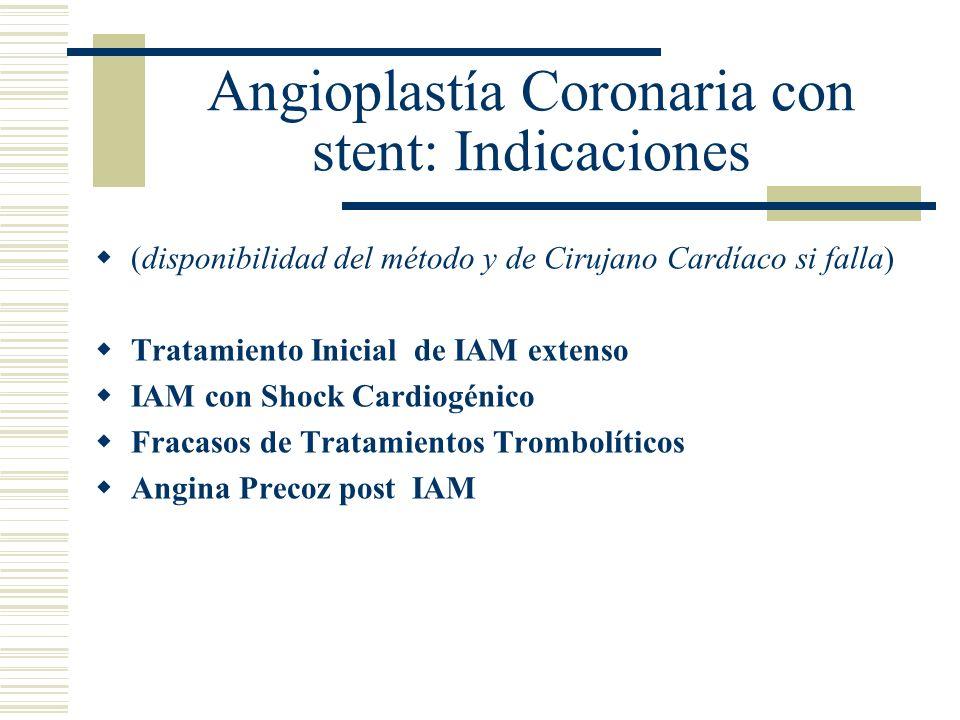 Angioplastía Coronaria con stent: Indicaciones