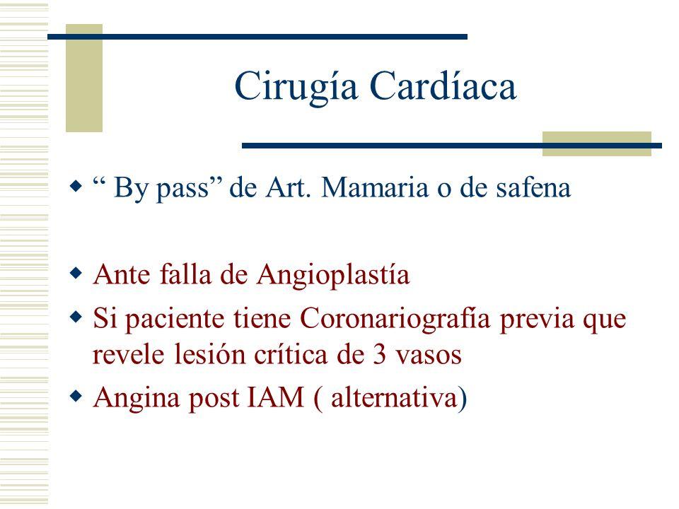 Cirugía Cardíaca By pass de Art. Mamaria o de safena