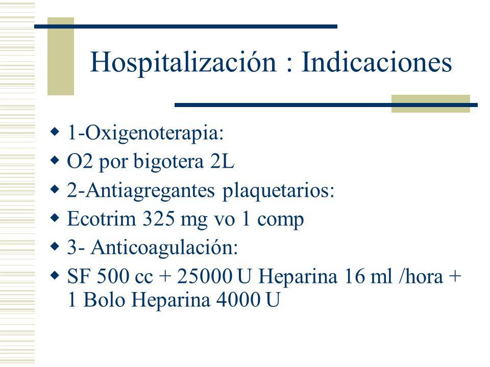 Hospitalización : Indicaciones