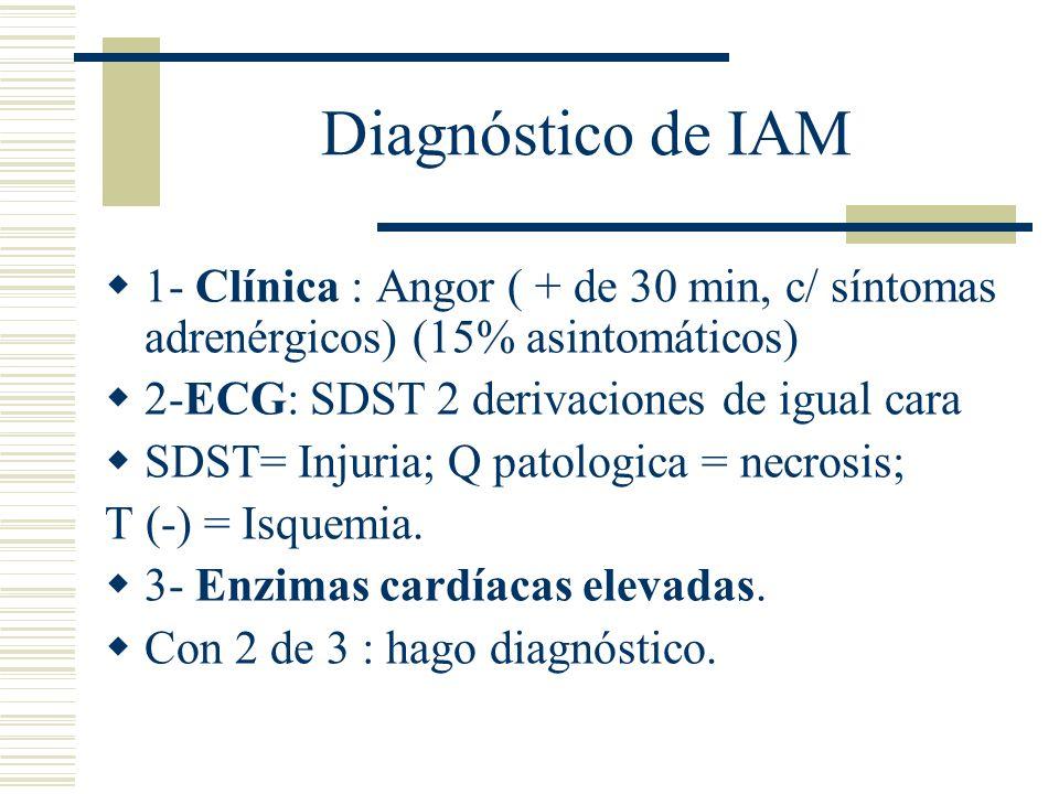 Diagnóstico de IAM 1- Clínica : Angor ( + de 30 min, c/ síntomas adrenérgicos) (15% asintomáticos) 2-ECG: SDST 2 derivaciones de igual cara.