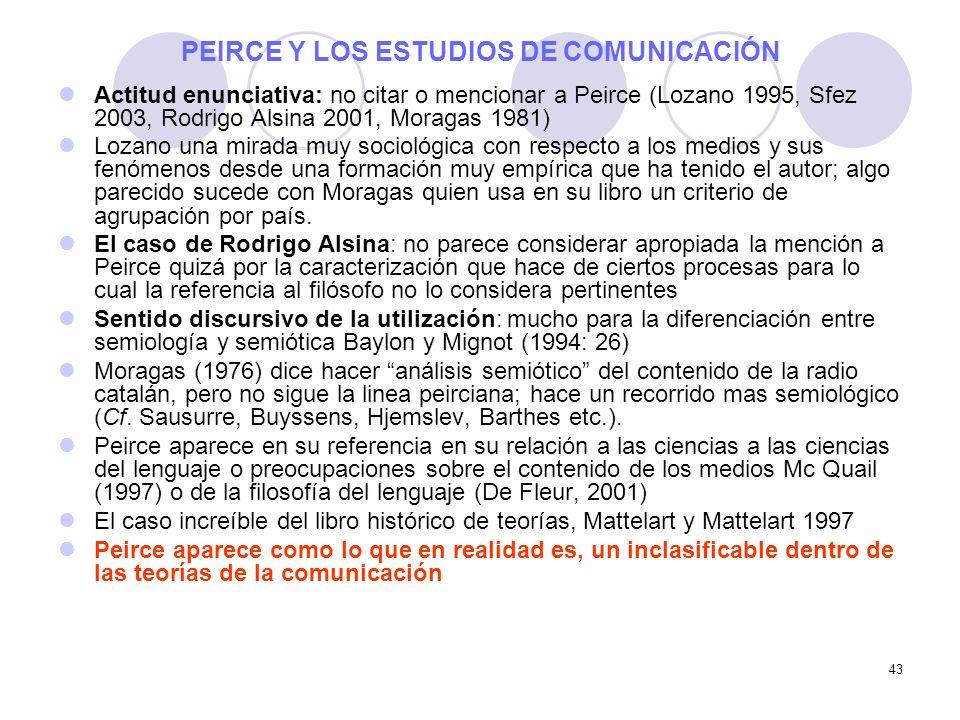 PEIRCE Y LOS ESTUDIOS DE COMUNICACIÓN